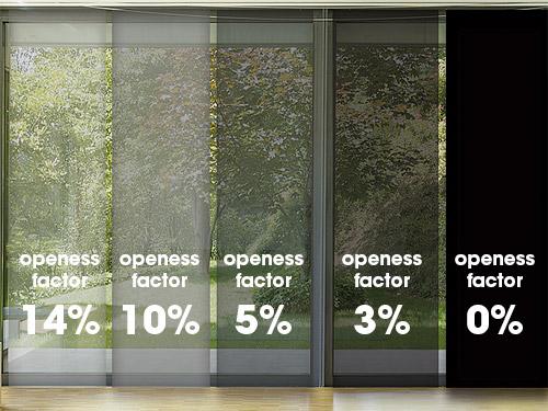 Polyscreen Openess Factors