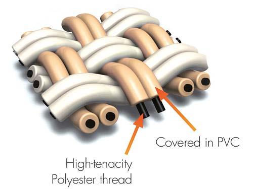 Polyscreen Fabric