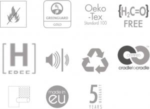 Eco-friendly fabric specs